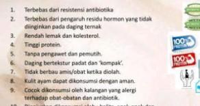 Jual Ayam Organik BODEN Murah di Jakarta